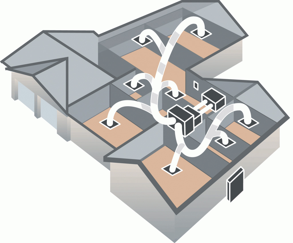9 Factors To Consider Before Installing Ducted Ac Systems Wiring Diagram